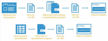 Formulas For Spreadsheets Tips For Calculations And Your Spreadsheet Programs Excel Formulas