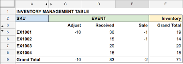 free inventory management excel template