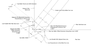 Hip Roof Design Calculator by Roof Framing Geometry October 2014