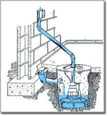 how does sump pump work 7 causes of sump pump failure and what to