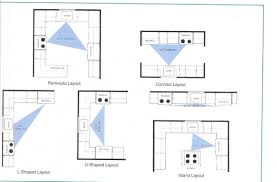 layout floor plan small u shaped kitchen floor plans at layout inspirations with