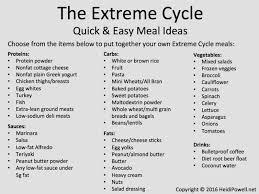 ec quick u0026easymeals list extreme transformation powell style