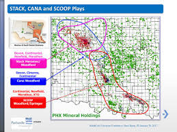 Phx Map Panhandle Oil And Gas Phx Presents At Noble Financial Capital