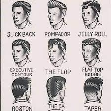 names of boys haircuts names of haircuts best hair cut 2017