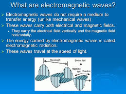 New York how do electromagnetic waves travel images What are waves waves are an important part of the earth and they jpg