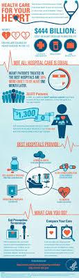cancer graph infographics graphs net 227 best health statistics images on pinterest health literacy