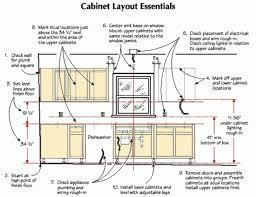 Bathroom Cabinet Height Kitchen Design Inch Kitchen Wall Cabinets Standard Bathroom