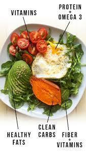 recette saine et facile 10 recettes ultra faciles et saines pour un repas équilibré