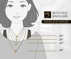 length necklace images Choosing the right necklace chain length rutledge jewellers jpg