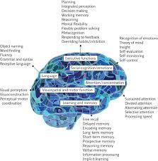 cognitive impairment in copd should cognitive evaluation be part