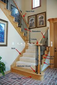 Parts Of A Banister Stair Diagram U0026 Terminology Trinity Stairstrinity Stairs