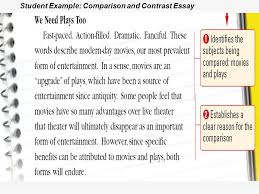 comparison and contrast writing what is comparison and contrast
