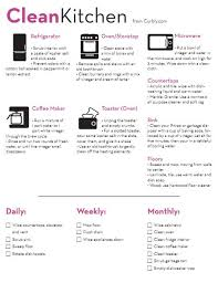 cleaning tips for kitchen free download kitchen cleaning cheat sheet cleaning check lists