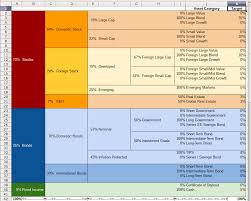 there u0027s a spreadsheet for that bogleheads org