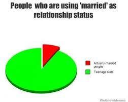 Relationship Memes Facebook - people who are using married as relationship status weknowmemes
