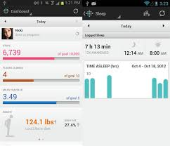 fitbit app android fitbit updates android app with wireless syncing bluetooth 4 0