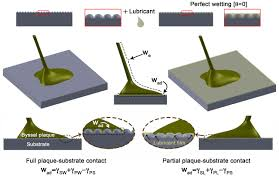 preventing mussel adhesion using lubricant infused materials science