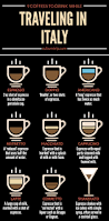 Kitchen In Italian Translation How To Drink Coffee In Italy Like A Local Drink Coffee Italy