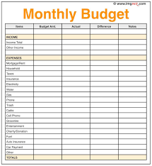 personal monthly budget template excel simple planner report