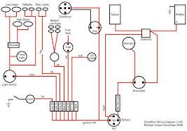 wiring diagram painless wiring harness diagram golf cart wiring