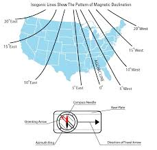 magnetic declination map how to use a compass with a usgs topographic map