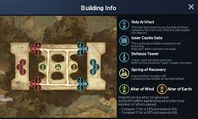 fortress siege fortress siege map layout play lineage 2 revolution class