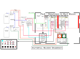 autofill picture autocad drawing schematic diagram wiring
