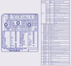 hyundai santa fe fuse diagram hyundai genesis fuse box diagram wiring diagrams discernir