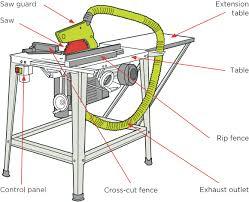 bench for circular saw circular saw benches worksafe