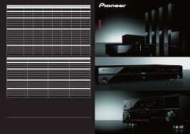 pioneer home theater pioneer home theater system htz787dvd user guide manualsonline com