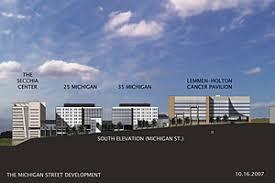 Development News Final piece of Grand Rapids          M Michigan Street Development Project to open doors in July