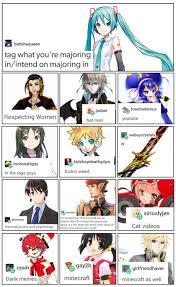 Vocaloid Memes - iroha vocaloid tumblr