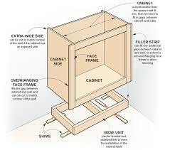built in cabinet plans kreg newsletter