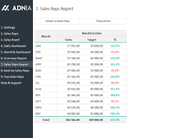 it support report template daily sales tracking template adnia solutions