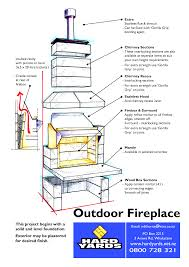 building an outdoor fire pit with bricks outdoor furniture