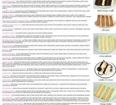 wedding cake flavor ideas wedding cake flavors ideas gallery wedding cake flavor ideas