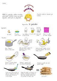 recette de cuisine luxury dessin recette de cuisine ideas iqdiplom com