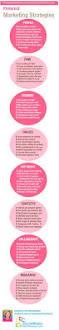 Marketing Advisor 47 Best Rodan And Fields Business Tips Images On Pinterest