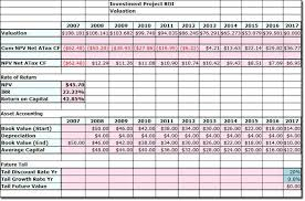 Project Spreadsheet Template Excel Investment Spreadsheet Thebridgesummit Co