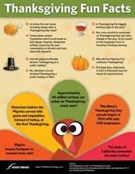 the 25 best thanksgiving trivia questions ideas on