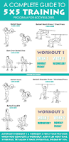 5x5 Bench Press Workout How To Make 5 X 5 Training Work For You