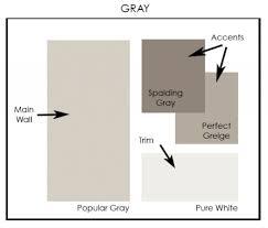neutral color palette interior design scheme accessories interior