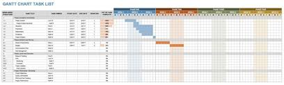 project management excel template and project management tracking