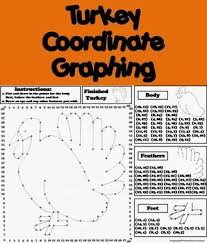 thanksgiving activity coordinate graphing picture and ordered