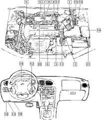 1996 hyundai elantra wiring diagram pdf wiring diagram and