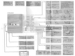 steelmate car alarm wiring diagram with exle pics diagrams