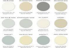 interior paint color palettes home design inspiration
