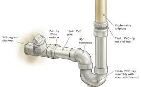 kitchen faucet parts names bathroom sink plumbing repair innovative on bathroom in kitchen