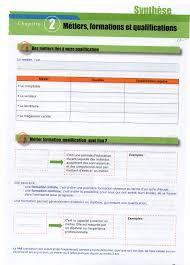 dossier bac pro cuisine cuisine dossier metiers formation qualifications seconde bac pro