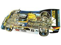 porsche 917 can am porsche 917 30 can am spyder 1973 u2013 old concept cars